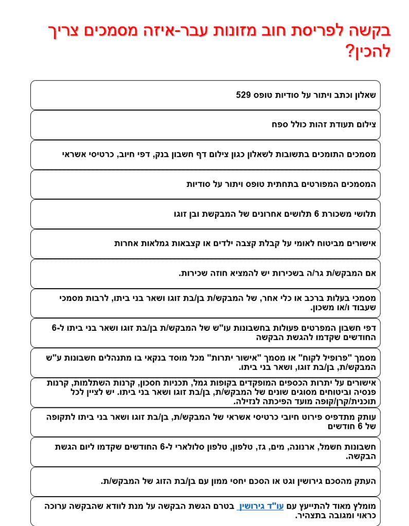 טבלה ערוכה ומלאה המציגה לגולש את מלוא המסמכים הנדרשים לצורך הגשת בקשה לפריסת חוב מזונות עבר